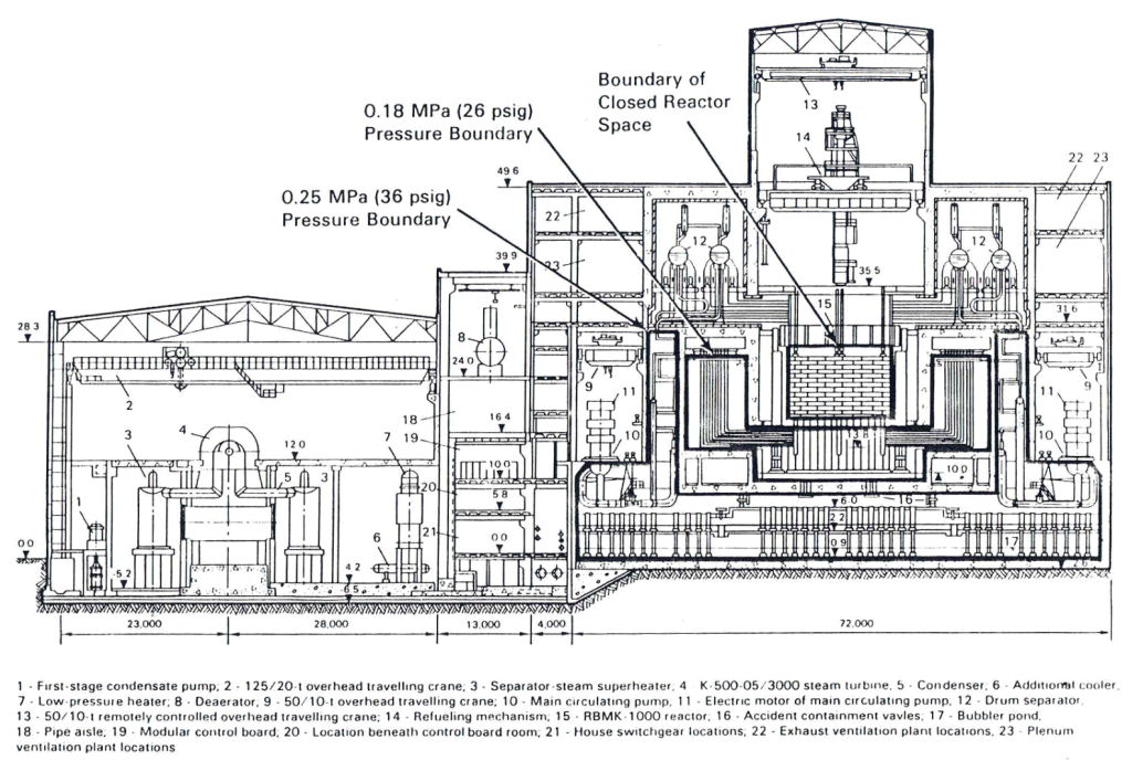 chernobyl-power-plant-cross-section.jpg